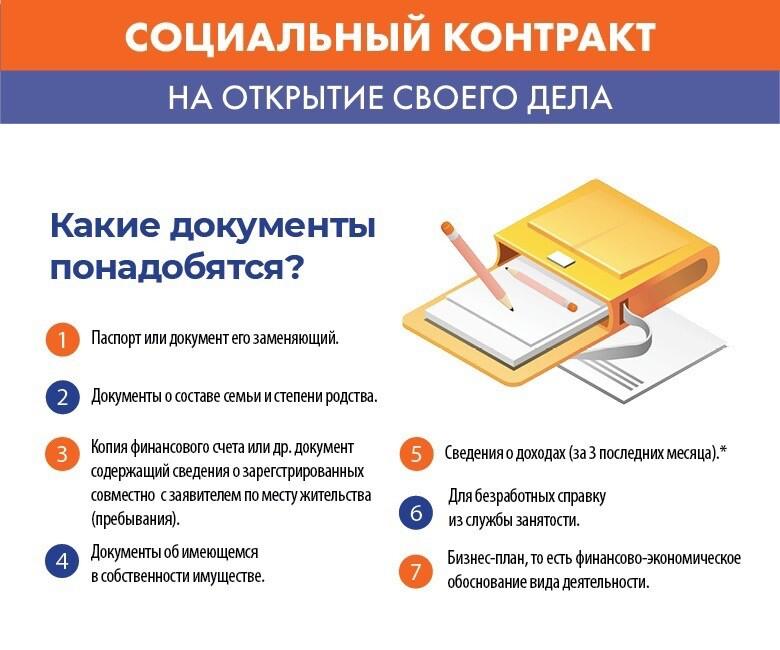 поступить в колледж омск